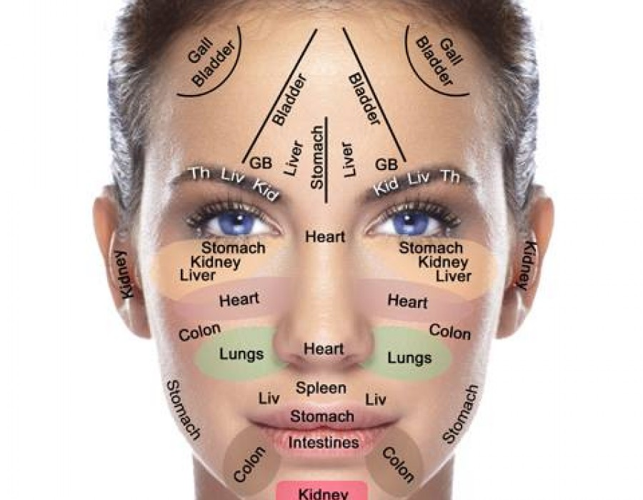 Face Diagnosis