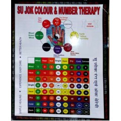 Sujok Colour & Number Therapy